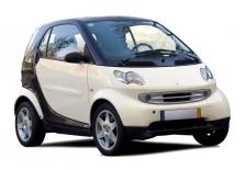 Účtovanie vyradenia motorového vozidla z obchodného majetku